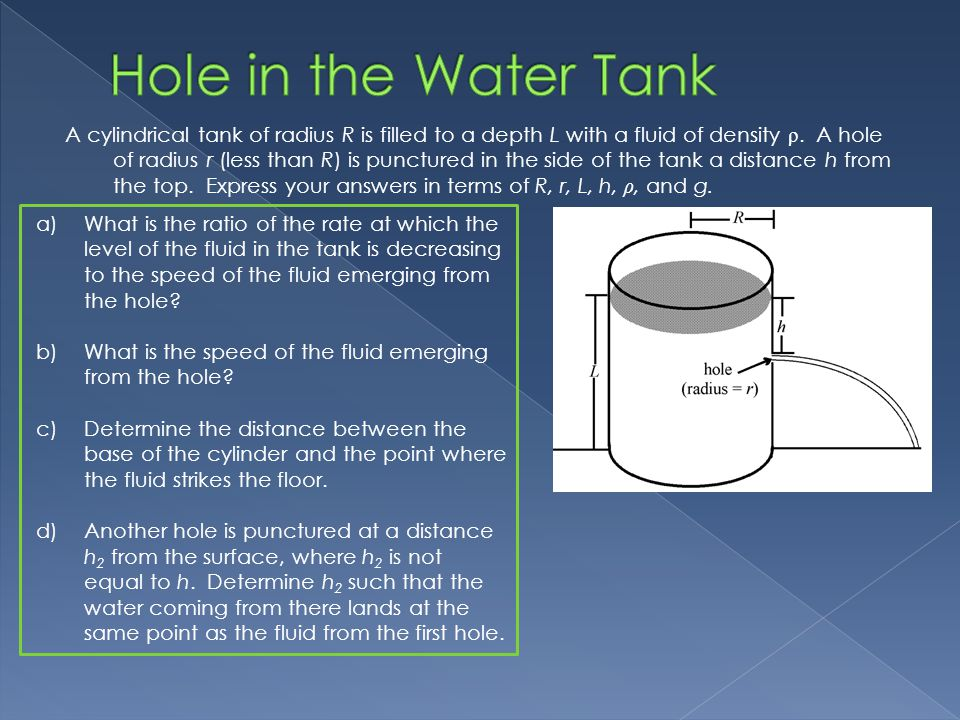 Hole in the Water Tank
