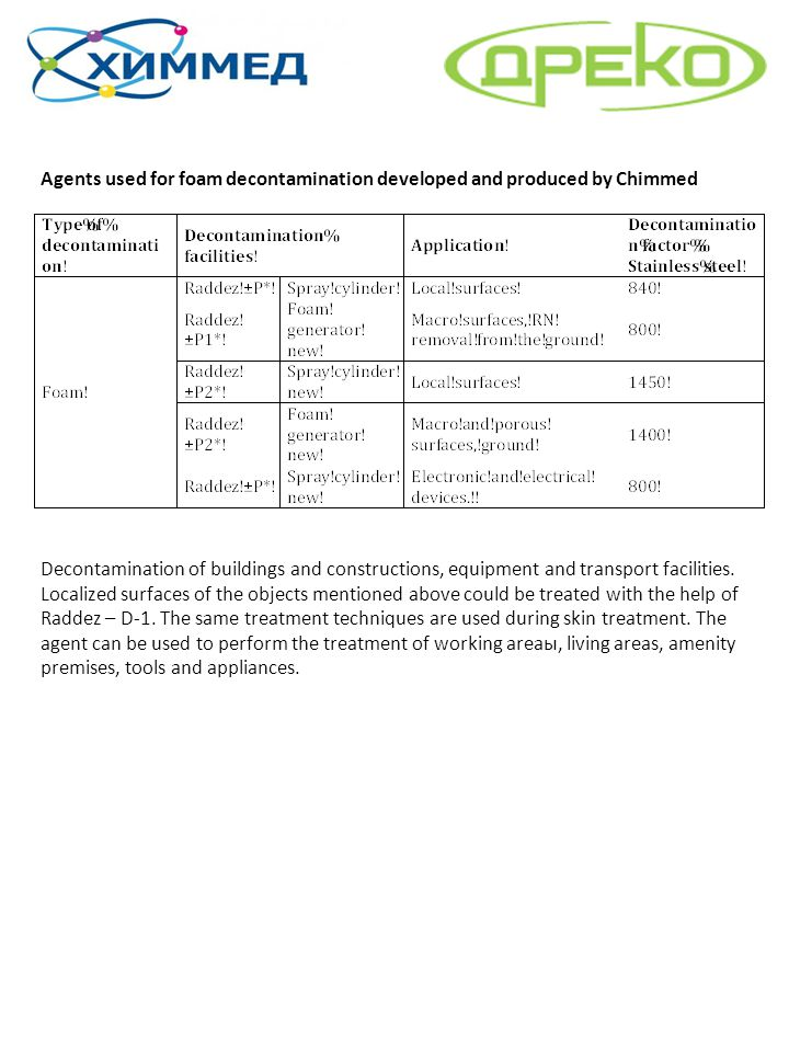 Agents used for foam decontamination developed and produced by Chimmed