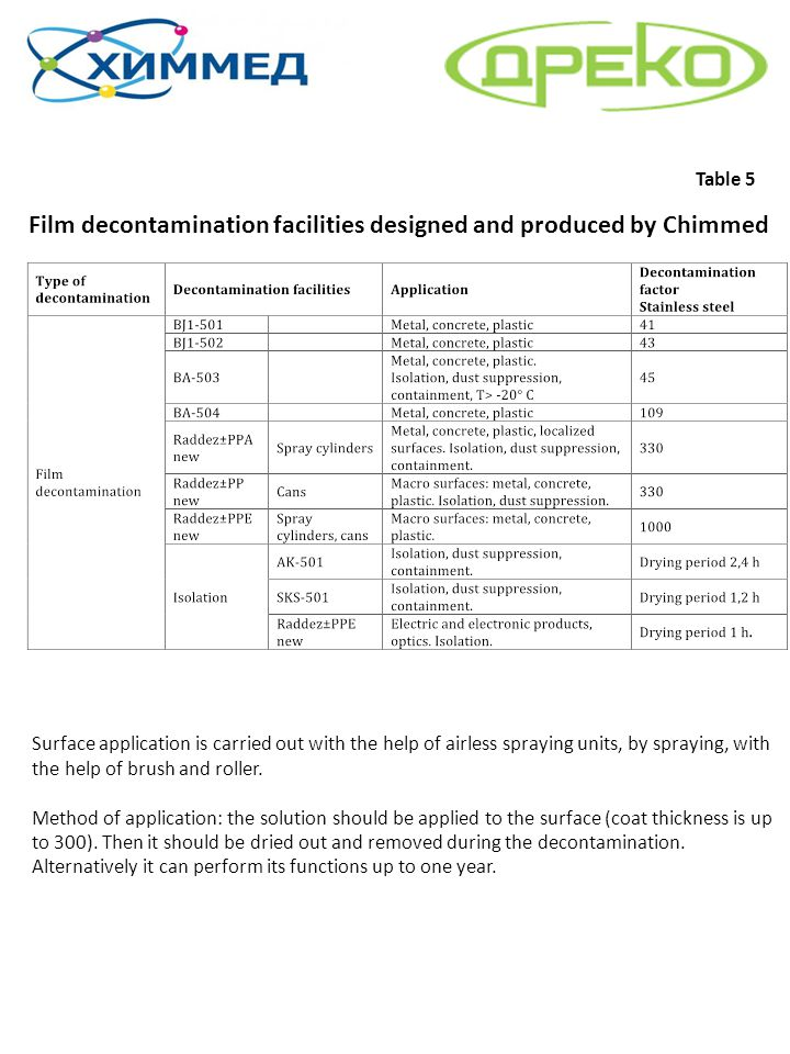 Film decontamination facilities designed and produced by Chimmed