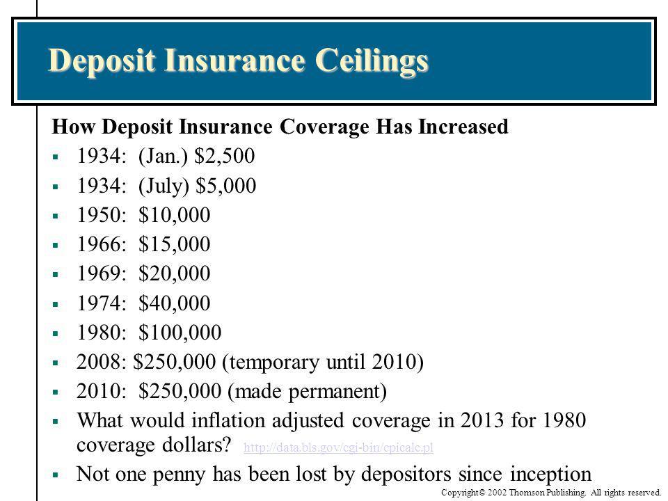 Deposit Insurance Ceilings