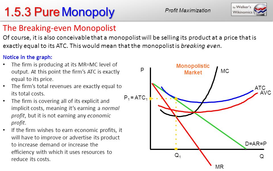 pure monopoly's Start studying chapter 12 pure monopoly learn vocabulary, terms, and more with flashcards, games, and other study tools.