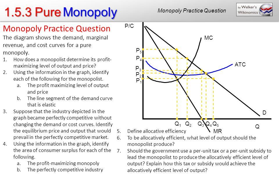 Monopoly Practice Question