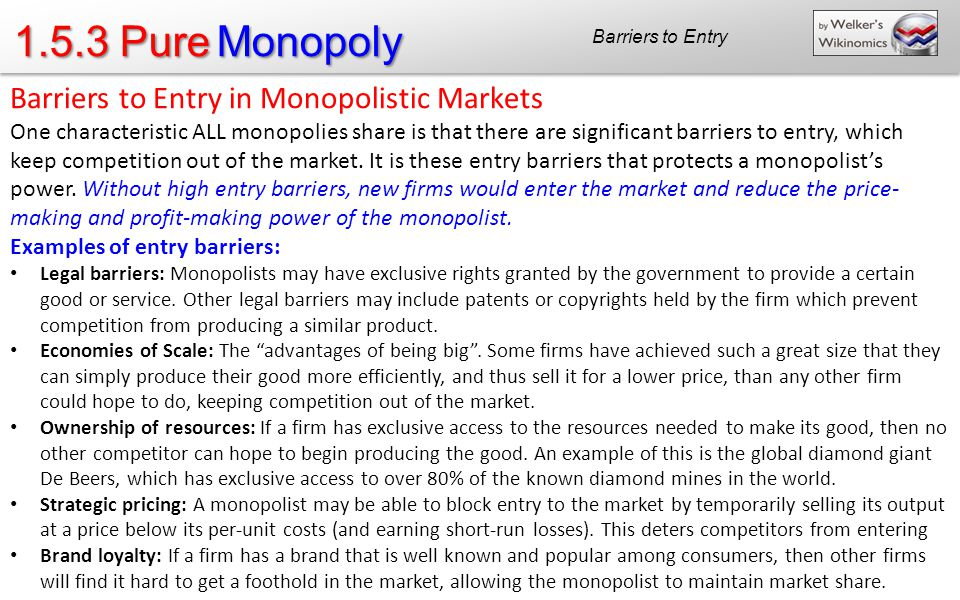1.5.3 Pure Monopoly Barriers to Entry in Monopolistic Markets