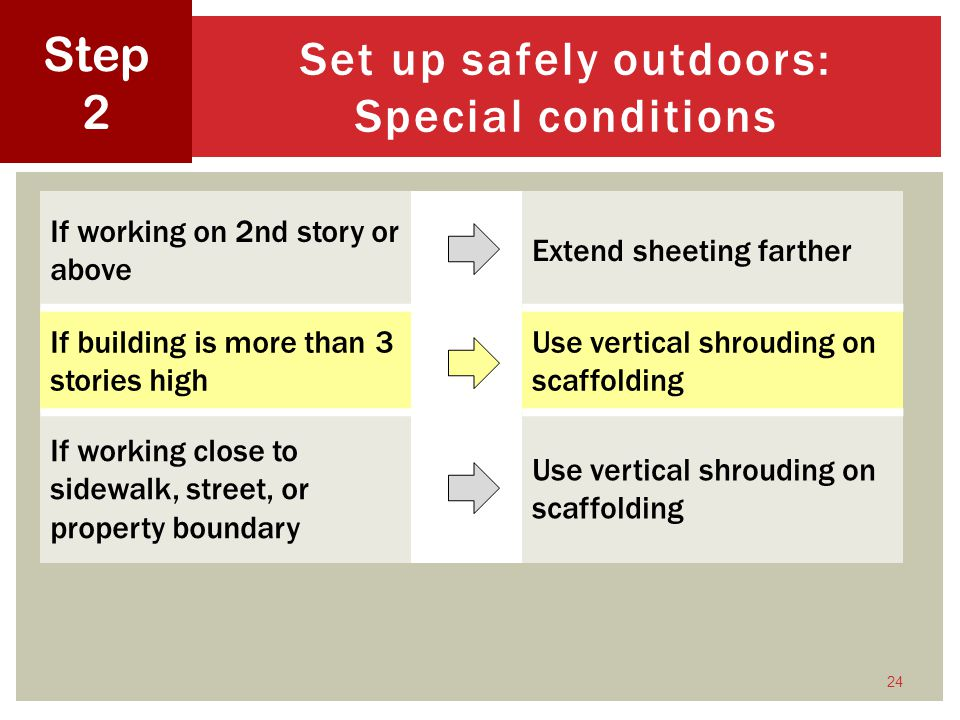 Set up safely outdoors: Special conditions