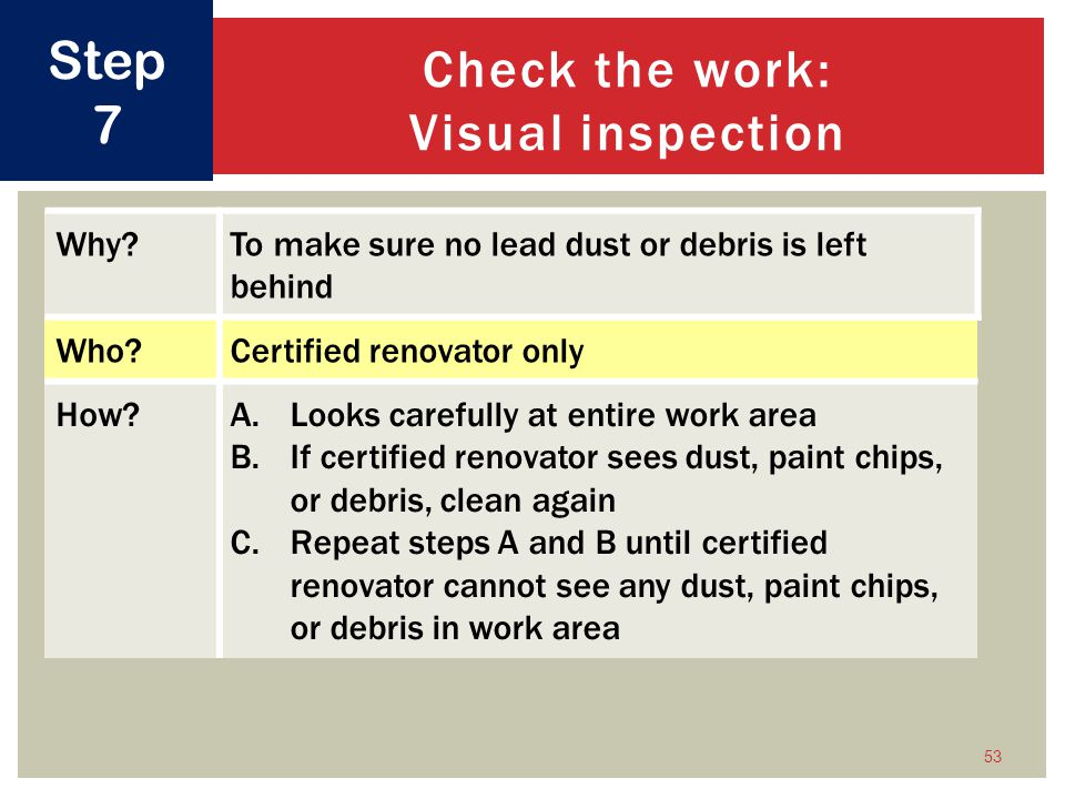 Check the work: Visual inspection