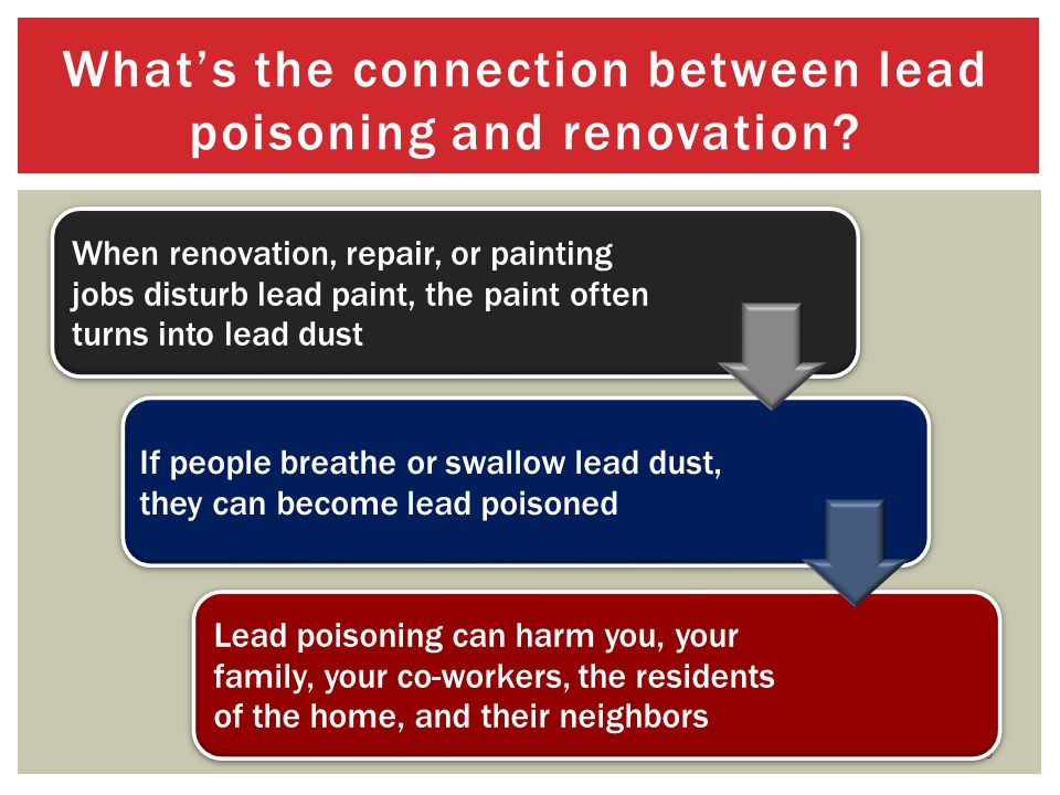What's the connection between lead poisoning and renovation