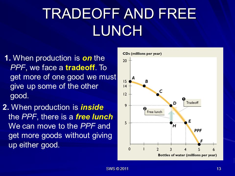 TRADEOFF AND FREE LUNCH