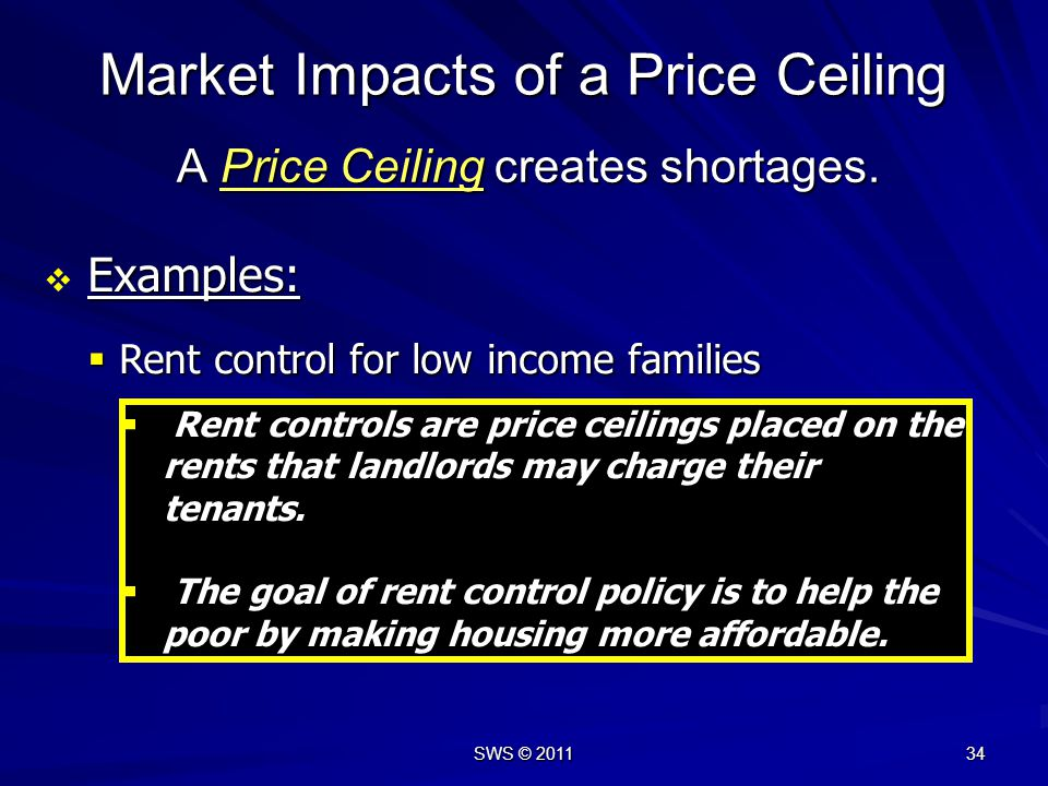 Market Impacts of a Price Ceiling
