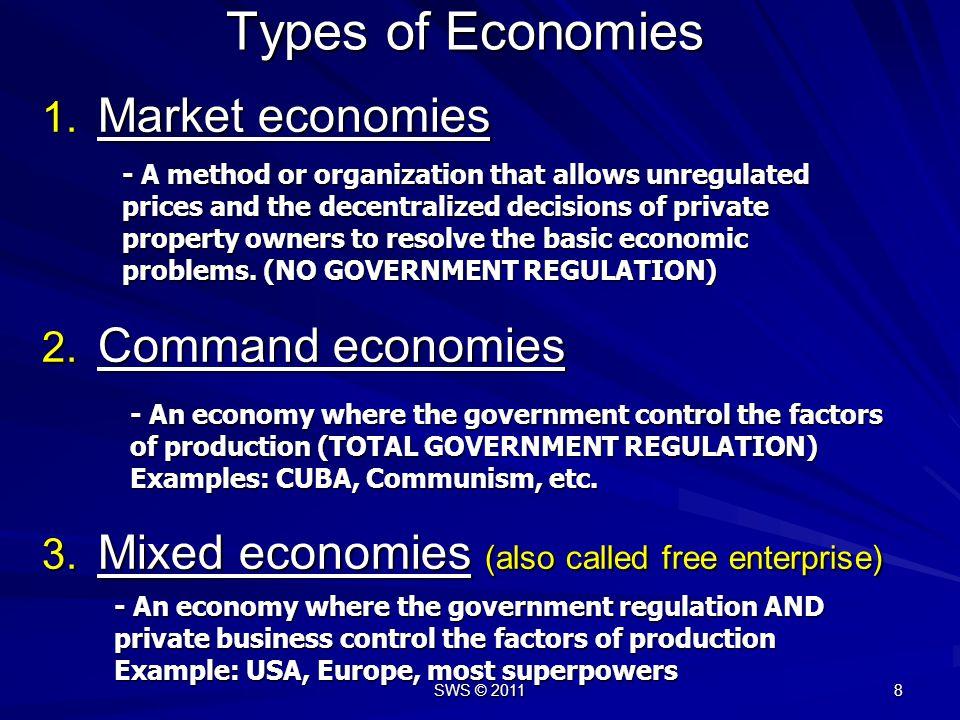 Types of Economies Market economies Command economies