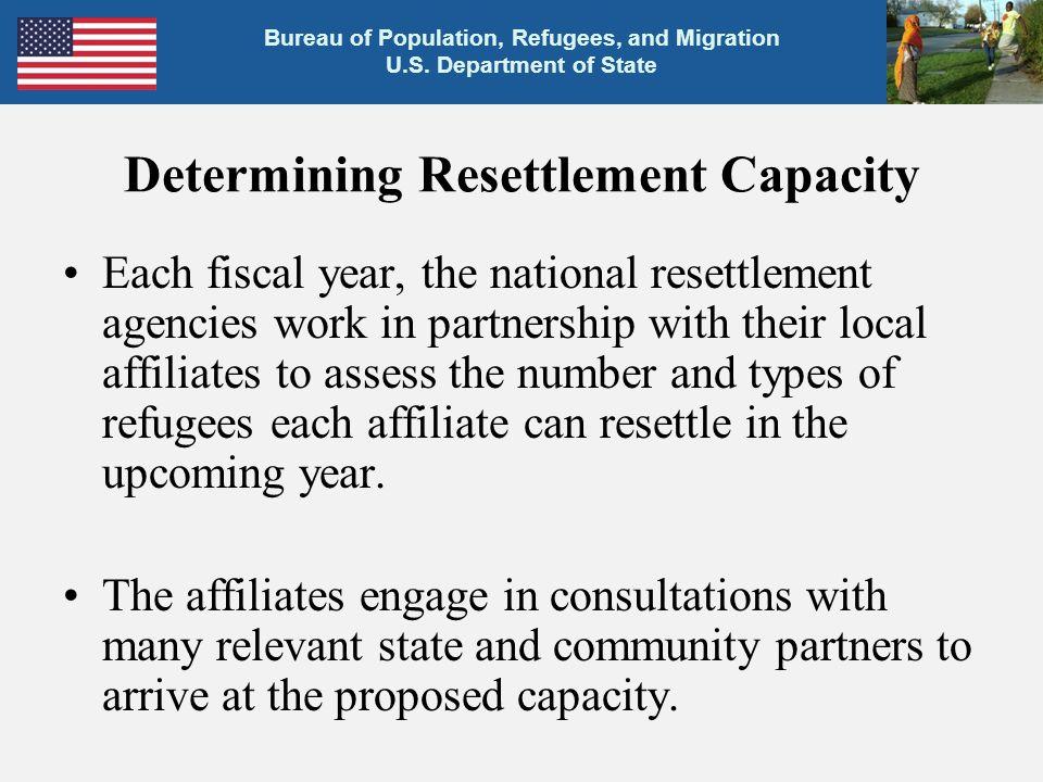 Determining Resettlement Capacity
