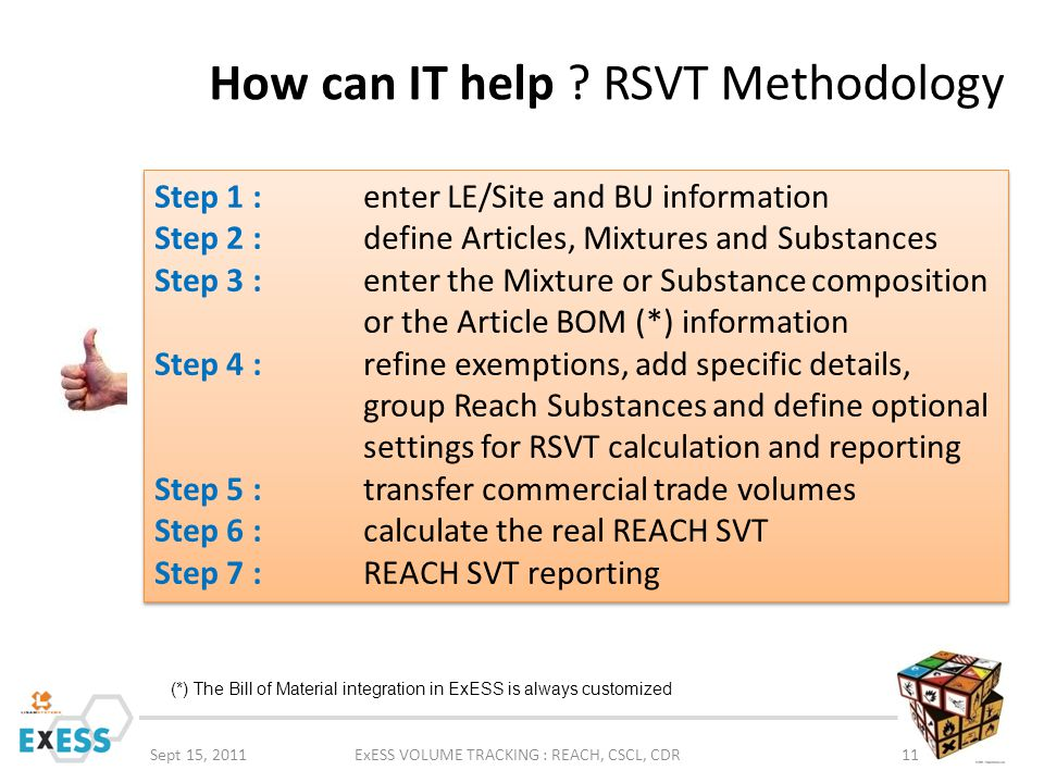How can IT help RSVT Methodology