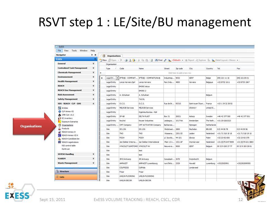 RSVT step 1 : LE/Site/BU management