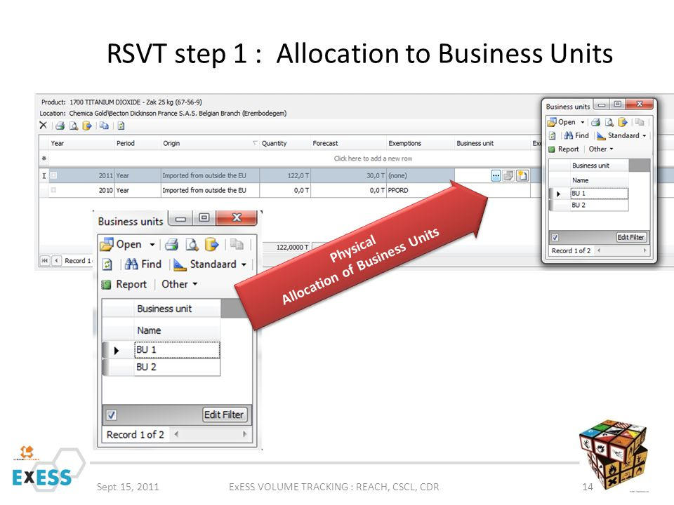 RSVT step 1 : Allocation to Business Units