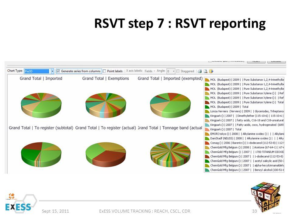 RSVT step 7 : RSVT reporting