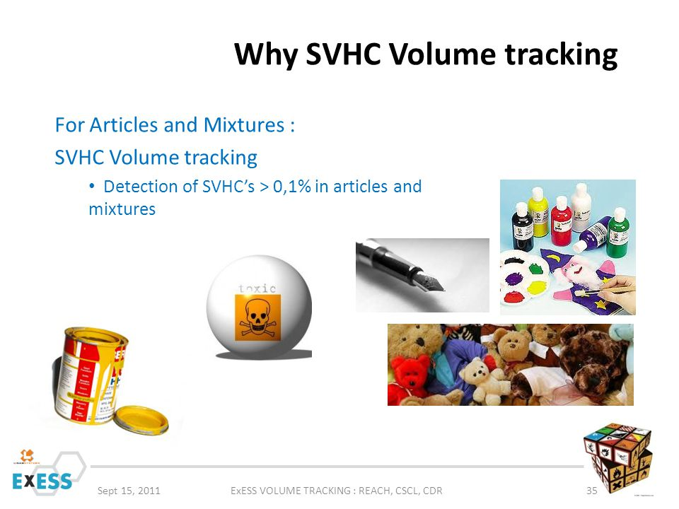 Why SVHC Volume tracking
