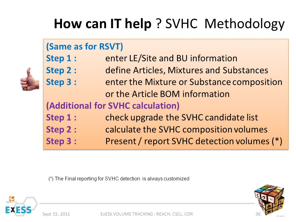 How can IT help SVHC Methodology