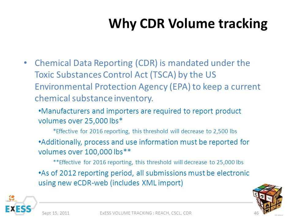 Why CDR Volume tracking