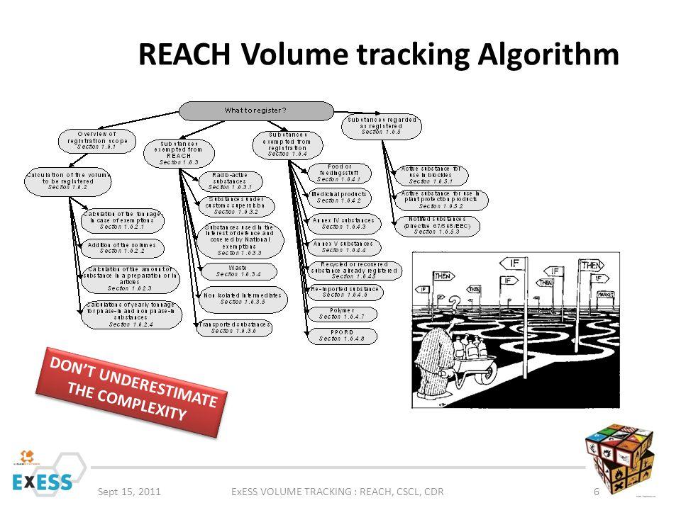 REACH Volume tracking Algorithm