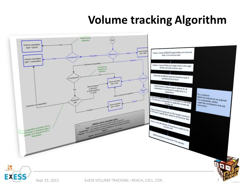 Volume tracking Algorithm