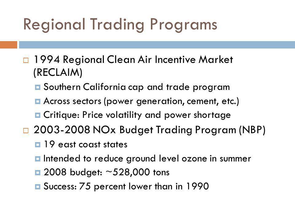 Regional Trading Programs