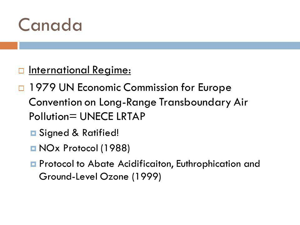 Canada International Regime: