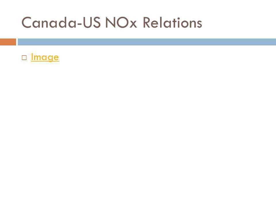 Canada-US NOx Relations