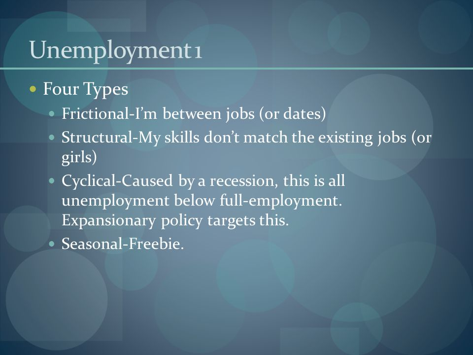 Unemployment 1 Four Types Frictional-I'm between jobs (or dates)