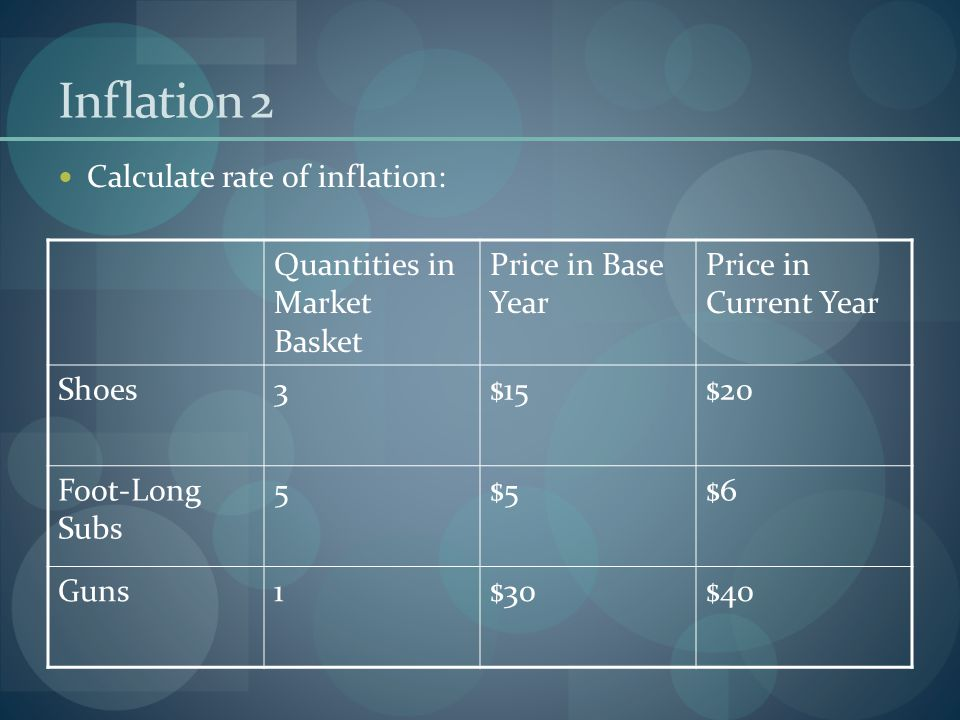 Inflation 2 Calculate rate of inflation: Quantities in Market Basket