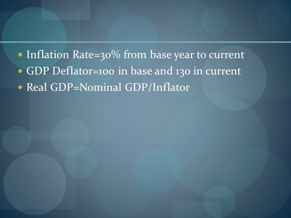 Inflation Rate=30% from base year to current