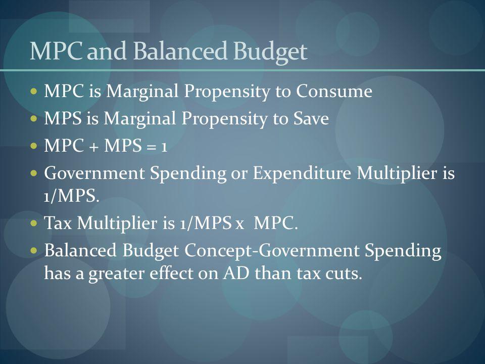 MPC and Balanced Budget