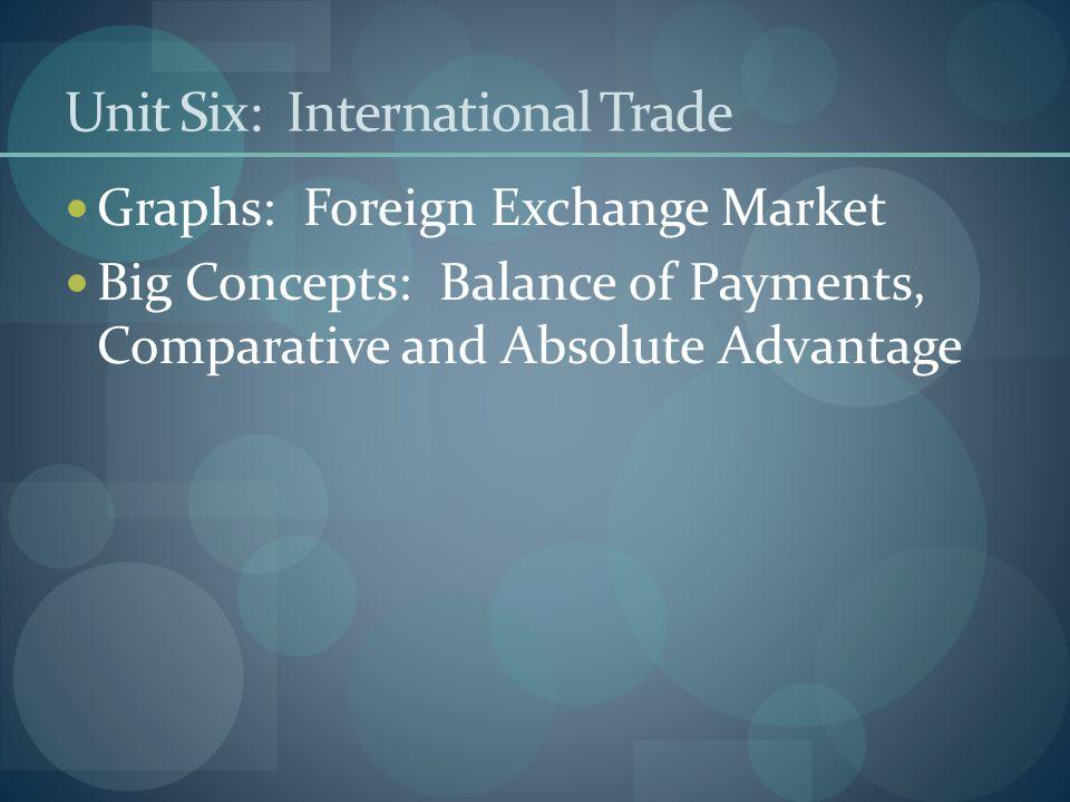 Unit Six: International Trade