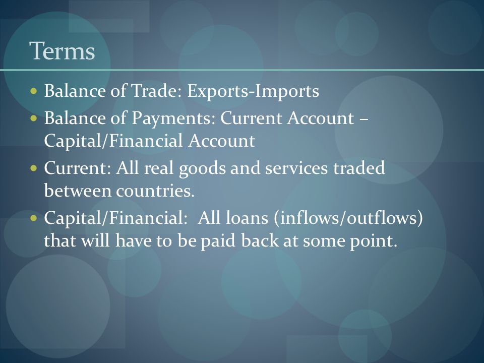 Terms Balance of Trade: Exports-Imports