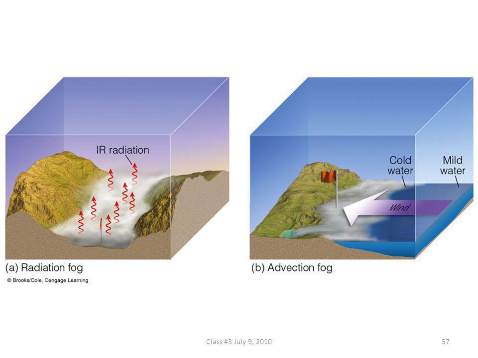FIGURE 5.9 (a) Radiation fog tends