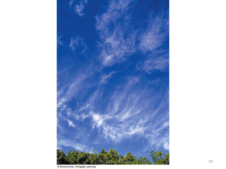 FIGURE 5.13 Cirrus clouds. Class #3 July 9, 2010