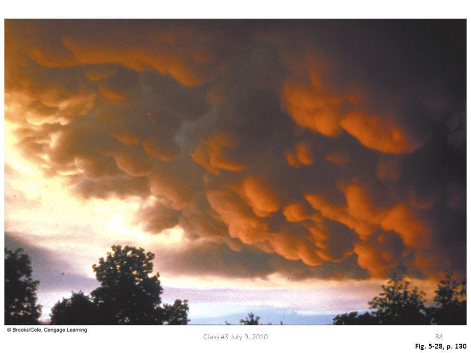 Figure 5.28 Mammatus clouds forming beneath a thunderstorm. Class #3 July 9, 2010 Fig. 5-28, p. 130