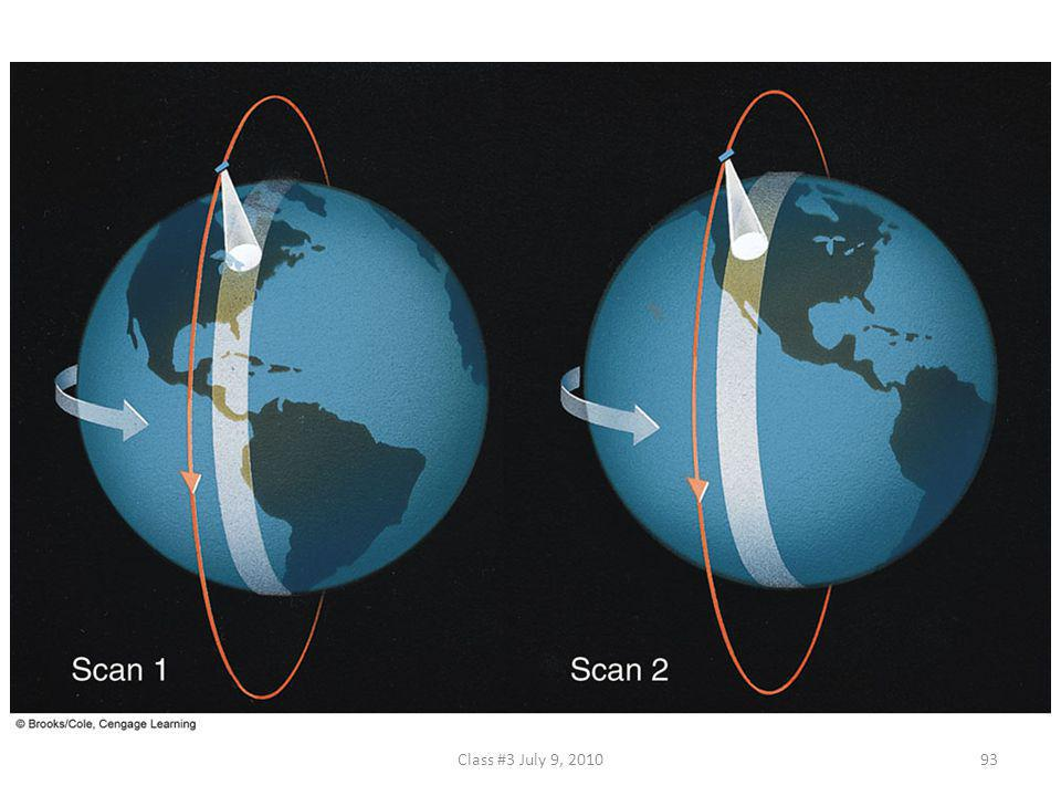 FIGURE 5.33 Polar-orbiting satellites scan from north to south,