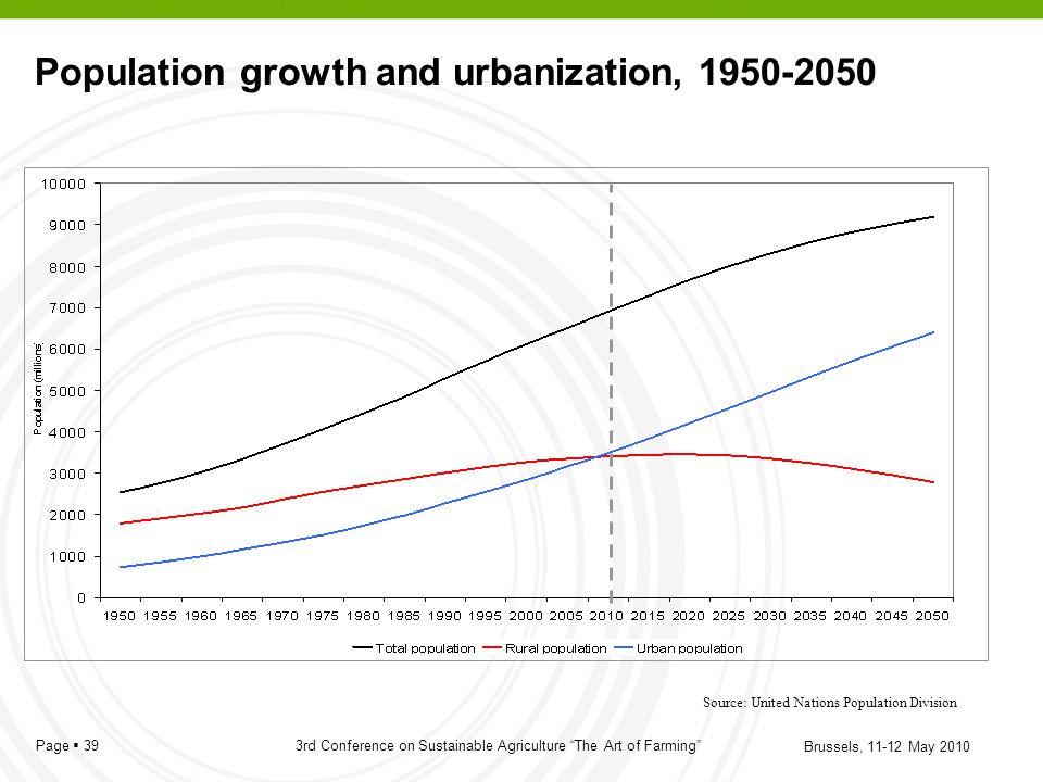Population growth and urbanization, 1950-2050