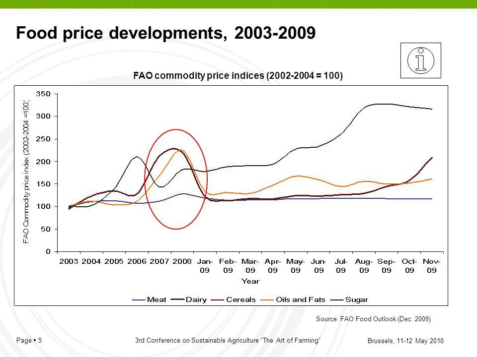 Food price developments, 2003-2009