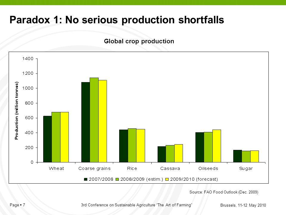 Paradox 1: No serious production shortfalls
