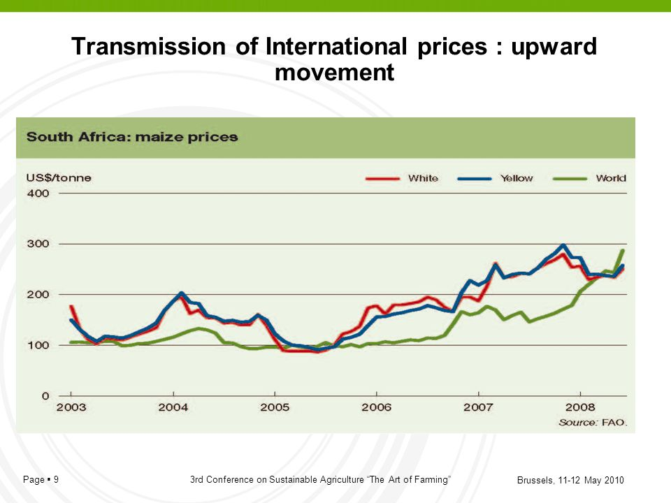 Transmission of International prices : upward movement