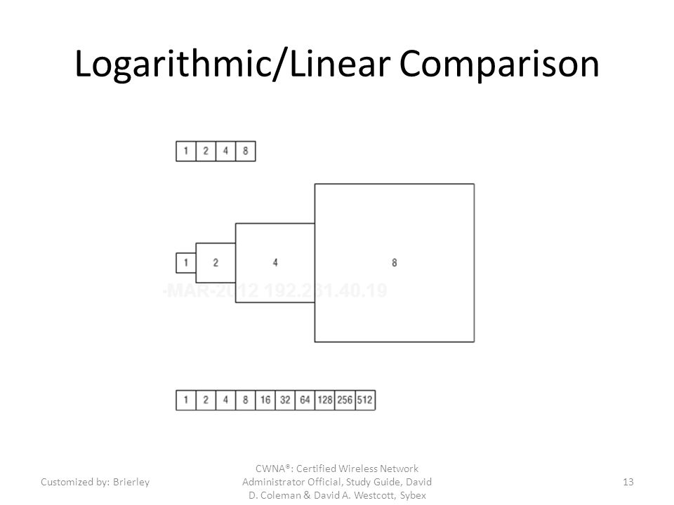 Logarithmic/Linear Comparison