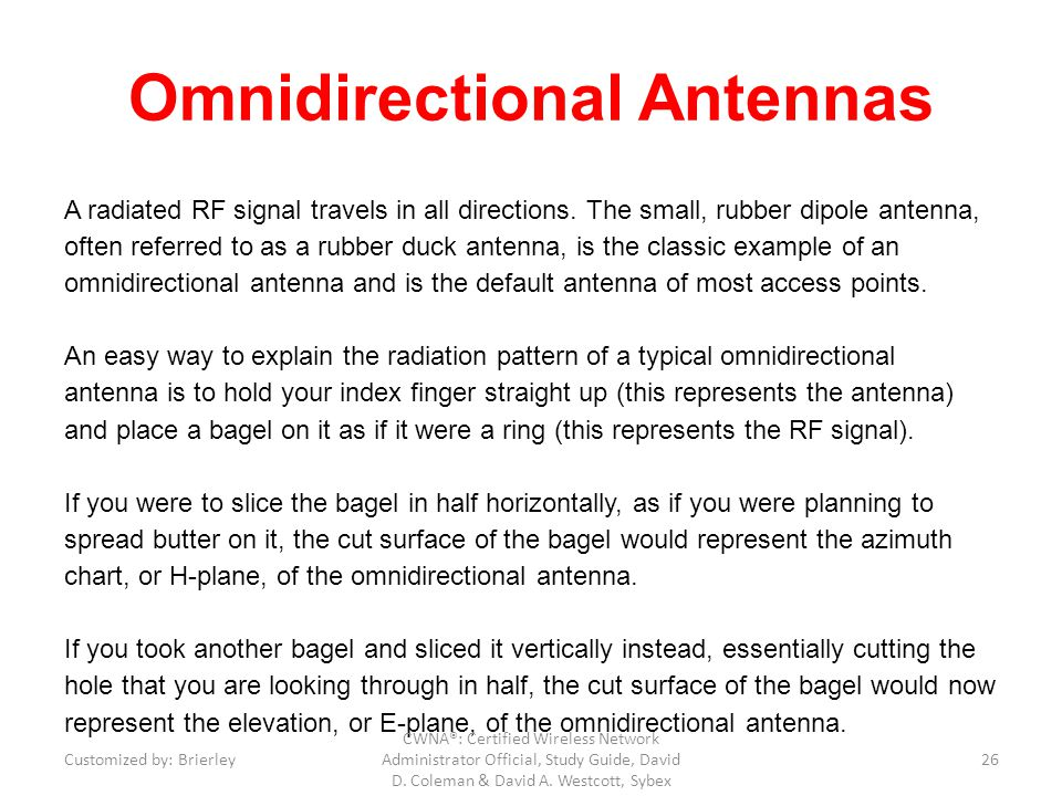 Omnidirectional Antennas