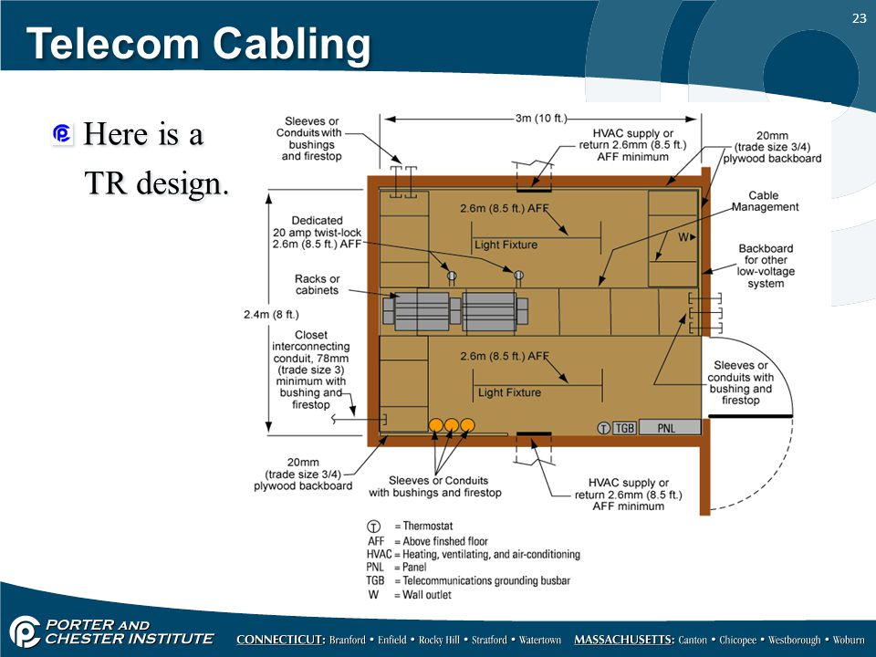 Telecom Cabling Here is a TR design.