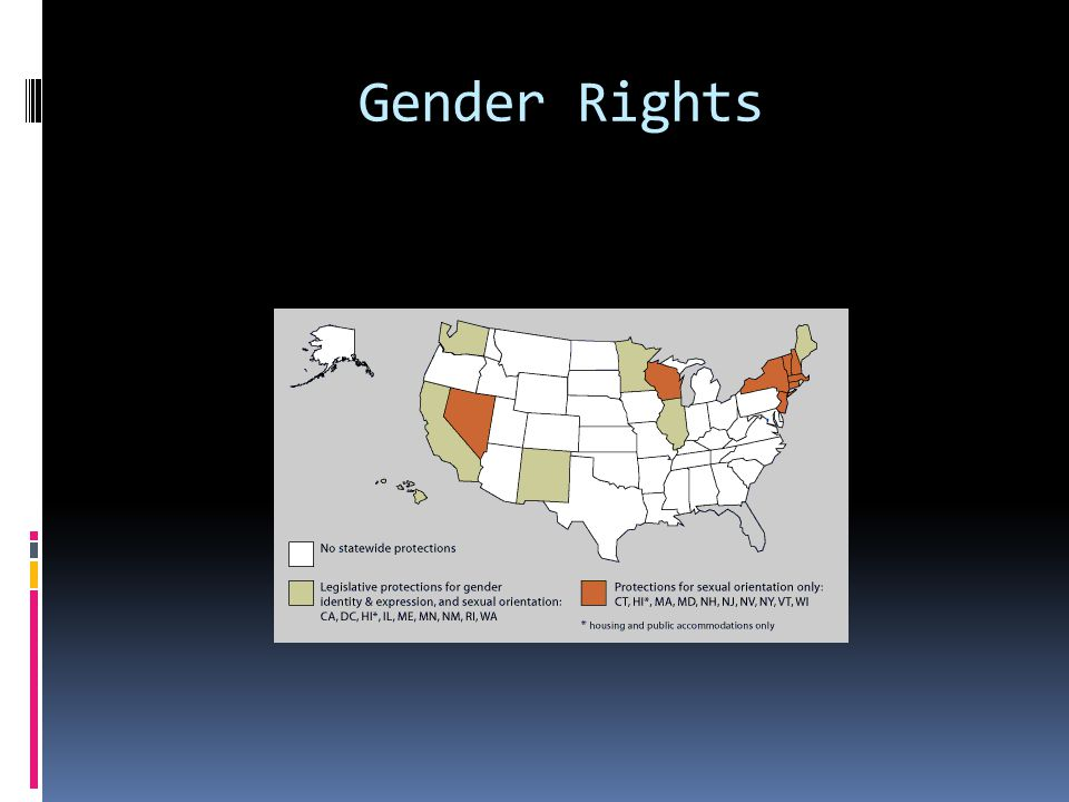 Gender Rights