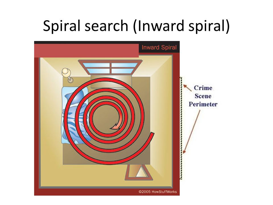 Spiral search (Inward spiral)