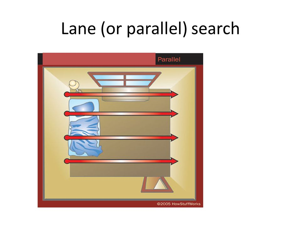 Lane (or parallel) search