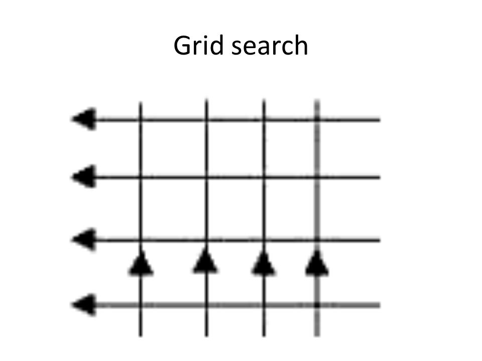 Grid search