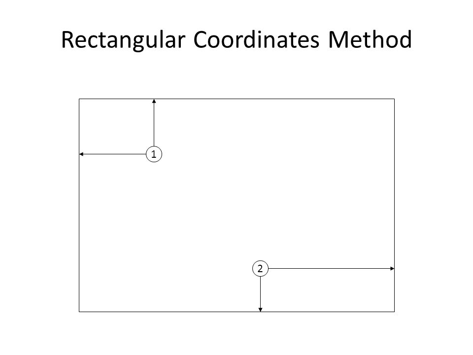 Rectangular Coordinates Method