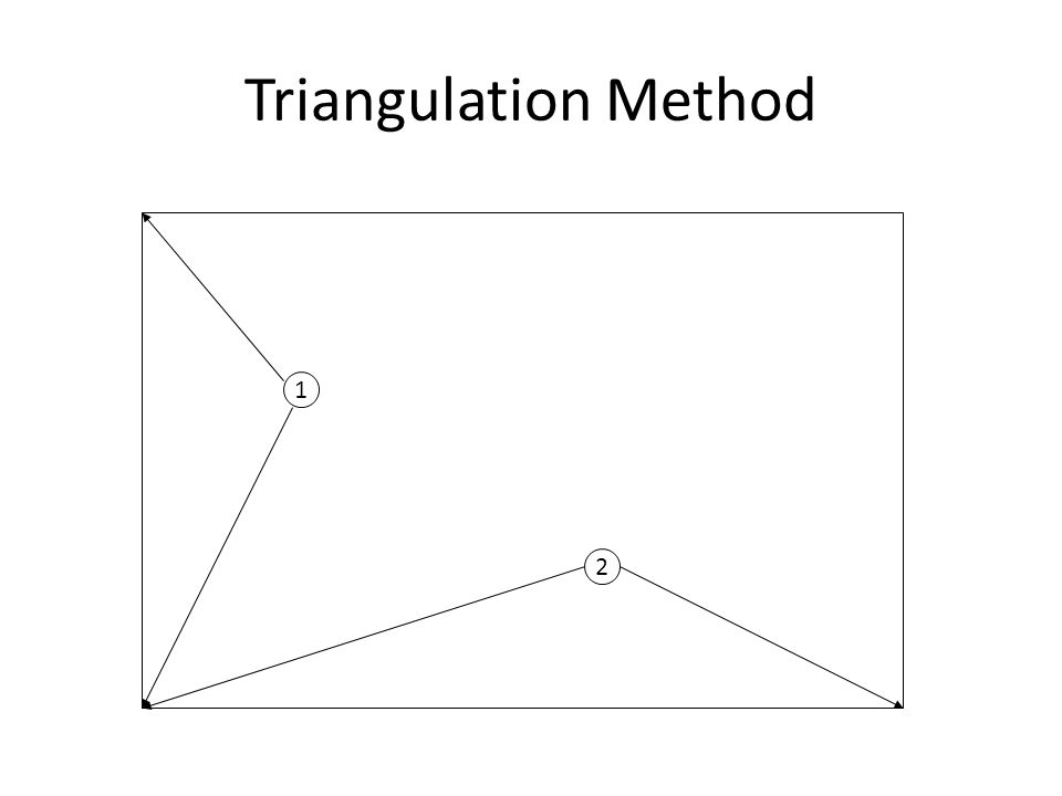 Triangulation Method 1 Demonstrate on graph paper using the overhead. 2