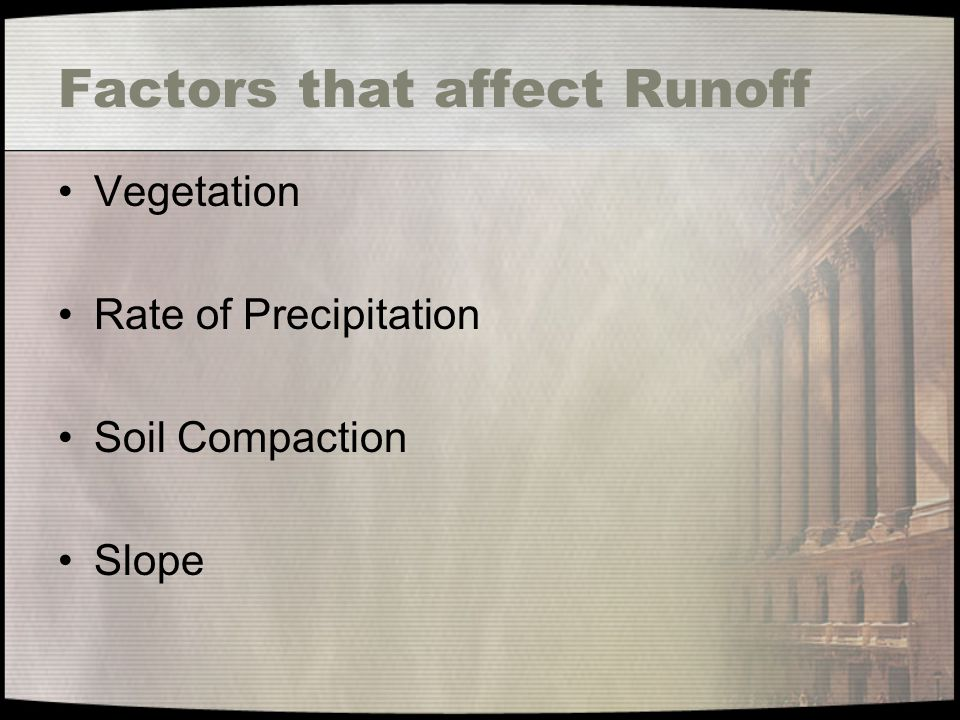 Factors that affect Runoff